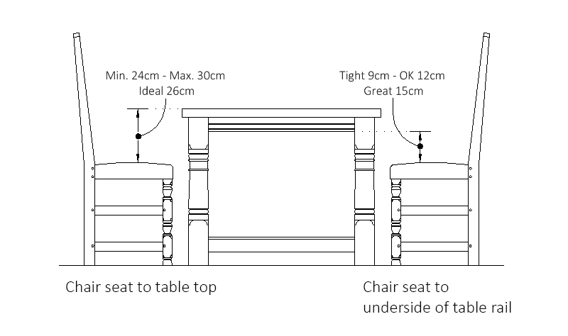 What is the ideal Dining Table and Chair Height : 5388851392058747image from www.earlyoakreproductions.co.uk size 800 x 474 jpeg 94kB