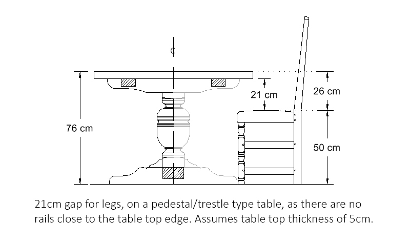 Ideal Height For A Pedestal Or Trestle Dining Table