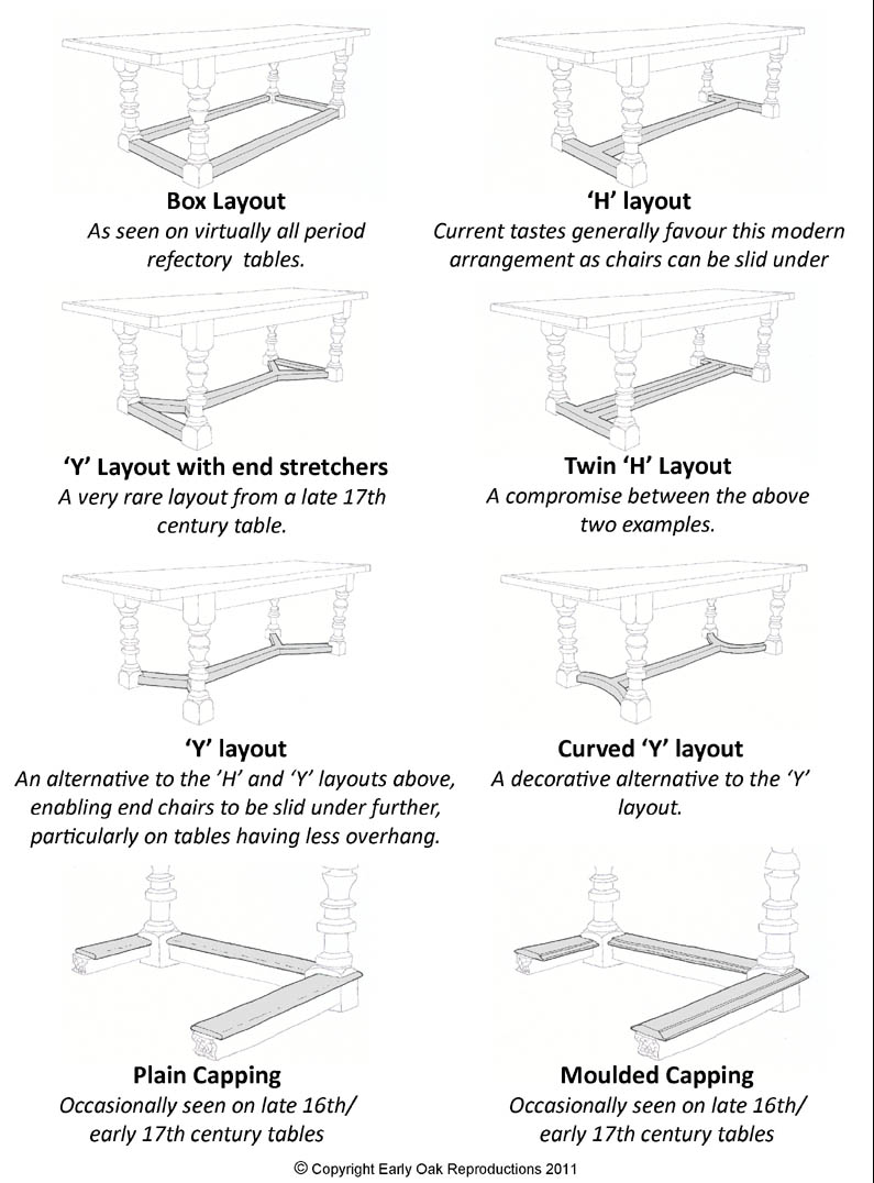 Dining Table Stretcher Layout Designs