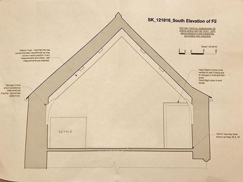 Building wall elevation for dresser position